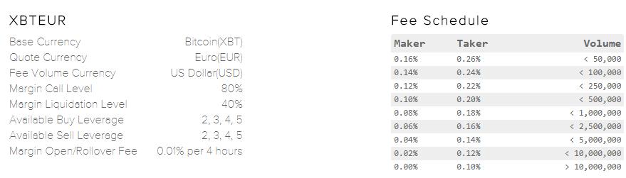 Биржа криптовалют Кракен - преимущества, порядок регистрации и торговли, перспективы развития
