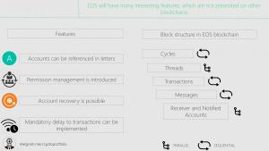 Официальный сайт криптовалюты eos, возможности ее приобретения и перспективы развития