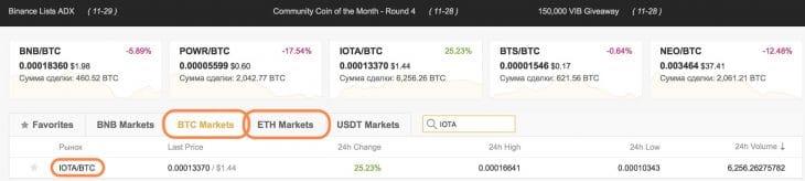 Купить криптовалюту yota - порядок действий, курс, перспективы