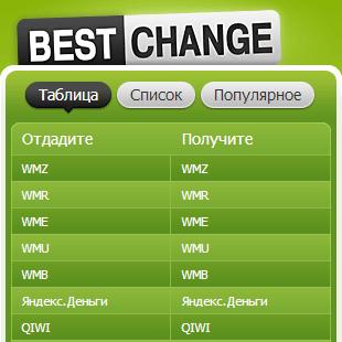 Рис. 1. Обмен WebMoney (WMZ) на Яндекс.Деньги