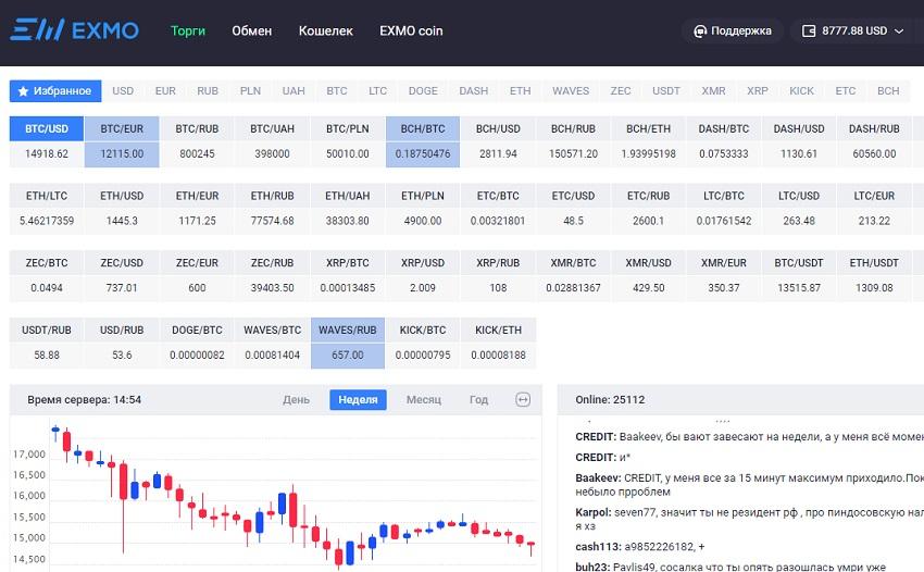 Биржа криптовалют Exmo me - официальный сайт, особенности торговли