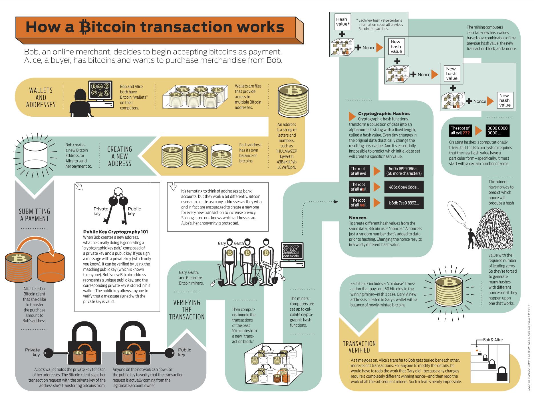 В чем суть майнинга криптовалют - проблемы и перспективы цифровых денег